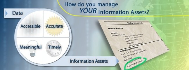Manage Your IT Assets