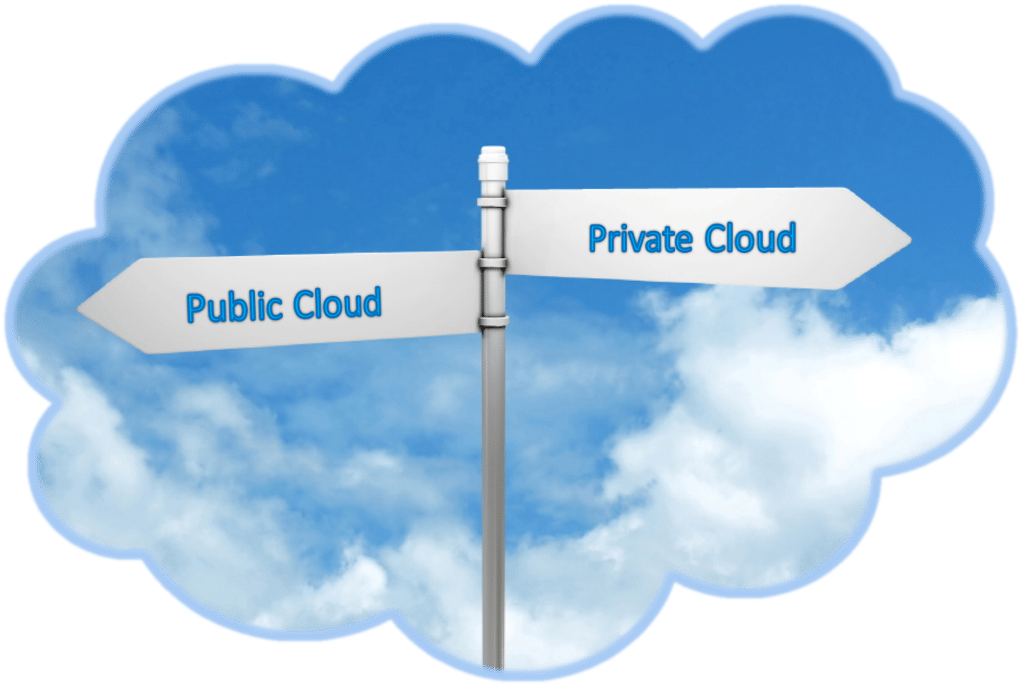 Image result for public vs private cloud